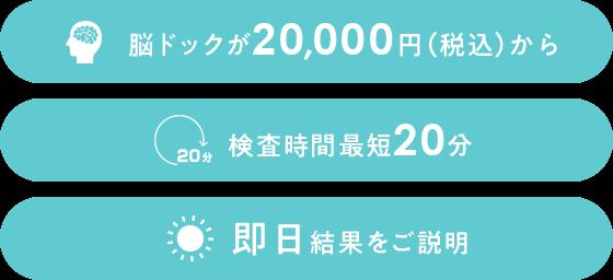 脳ドックが20,000円(税込)から 検査時間最短20分 即日結果をご説明