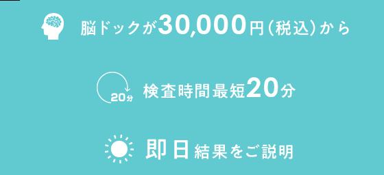 脳ドックが30,000円(税込)から 検査時間最短20分 即日結果をご説明